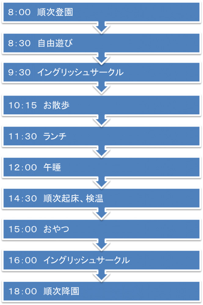 タイムスケジュール4