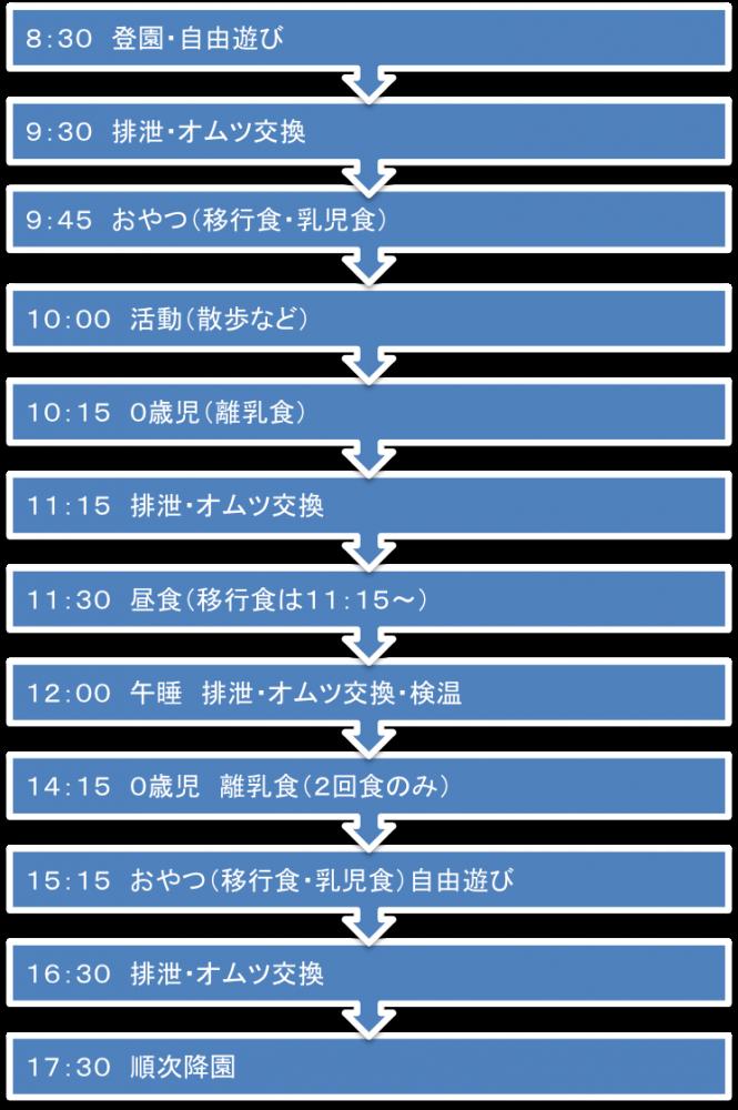 タイムスケジュール2