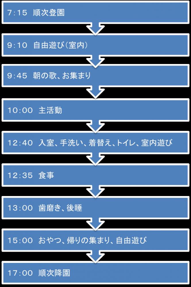 タイムスケジュール5